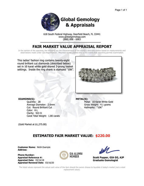 Sample fair market value appraisal